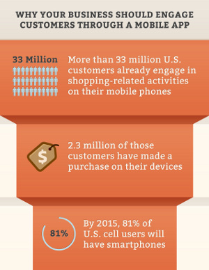 Infographic shopping with phone 2