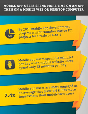 Infographic apps over web 6